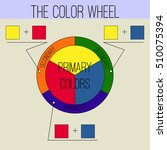 Basic Color Theory. The Color...