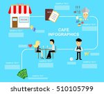 the illustration  ...   Shutterstock . vector #510105799