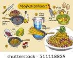 recipe for spaghetti carbonara. ... | Shutterstock .eps vector #511118839