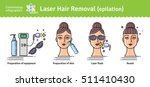 vector illustrated set with... | Shutterstock .eps vector #511410430