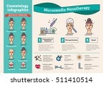 vector illustrated set with... | Shutterstock .eps vector #511410514