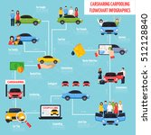 carsharing and carpooling... | Shutterstock .eps vector #512128840