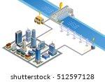 scheme of modern city energy...   Shutterstock .eps vector #512597128
