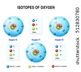 isotopes of oxygen. atoms... | Shutterstock .eps vector #512830780