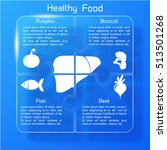 Healthy Food Infographic...