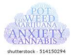 anxiety marijuana word cloud on ...   Shutterstock .eps vector #514150294