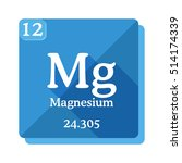 magnesium  mg    element of the ... | Shutterstock .eps vector #514174339