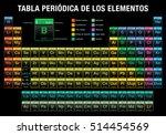 tabla periodica de los... | Shutterstock .eps vector #514454569