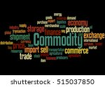 Commodity  Word Cloud Concept...
