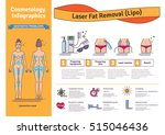 vector illustrated set with...   Shutterstock .eps vector #515046436