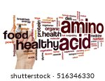 Small photo of Amino acid word cloud concept