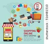 online shopping concept. mobile ... | Shutterstock .eps vector #516481510