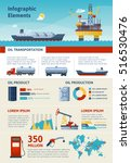oil industry infographic poster ... | Shutterstock .eps vector #516530476