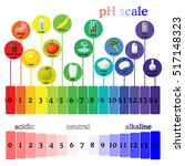 ph scale diagram with... | Shutterstock .eps vector #517148323