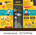 bad things   info poster ... | Shutterstock .eps vector #517155766