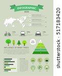 eco info graphic illustration   Shutterstock .eps vector #517183420