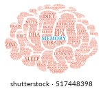 memory brain word cloud on a... | Shutterstock .eps vector #517448398
