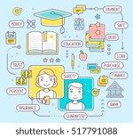 vector illustration of talking...   Shutterstock .eps vector #517791088
