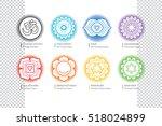 chakras set with om   ayurveda  ... | Shutterstock .eps vector #518024899