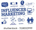 influencer marketing. chart... | Shutterstock .eps vector #518032999