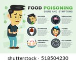 stomachache food poisoning... | Shutterstock .eps vector #518504230