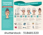 vector illustrated set with 3d... | Shutterstock .eps vector #518681320