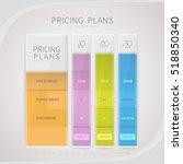 pricing comparison plan set for ...