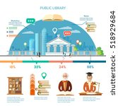reading books infographics... | Shutterstock .eps vector #518929684