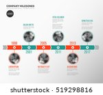 vector infographic company... | Shutterstock .eps vector #519298816