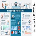 robotic  medicine infographics... | Shutterstock . vector #519370534