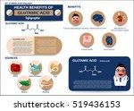 set of health benefits of...   Shutterstock .eps vector #519436153