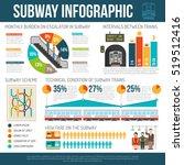 underground infographics with... | Shutterstock . vector #519512416