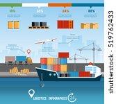 sea transportation logistic... | Shutterstock .eps vector #519762433