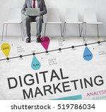 digital marketing modern...   Shutterstock . vector #519786034