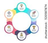 business infographics. circular ...