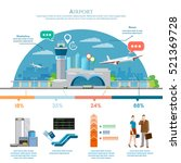 airport infographic  air travel ... | Shutterstock .eps vector #521369728