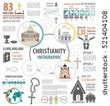 christianity infographic. world ... | Shutterstock .eps vector #521404108