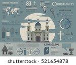christianity infographic.... | Shutterstock .eps vector #521654878