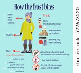 frostbite   zone lesions ... | Shutterstock .eps vector #522678520