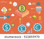 concept of bitcoin virtual... | Shutterstock .eps vector #522855970