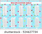vector multiplication table.