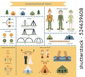 classification of tents. tents... | Shutterstock .eps vector #524639608
