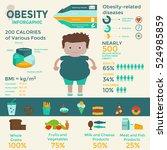 obesity infographic template  ... | Shutterstock .eps vector #524985859