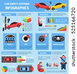 car safety systems infographics ... | Shutterstock .eps vector #525166720