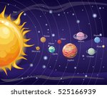 sun mercury venus moon earth... | Shutterstock .eps vector #525166939