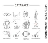 cataract. symptoms  treatment.... | Shutterstock .eps vector #525378334