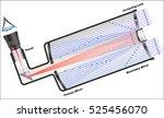 catadioptric telescope | Shutterstock .eps vector #525456070