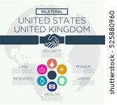 bilateral  foreign agreement... | Shutterstock .eps vector #525880960