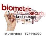 biometric security word cloud...   Shutterstock . vector #527446030