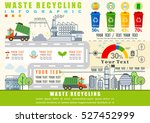 waste segregation and recycling ... | Shutterstock .eps vector #527452999